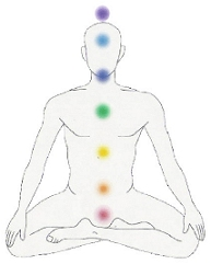 body energy chakra points