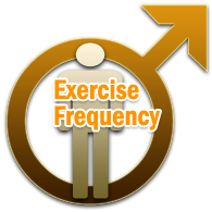 Penis Exercise Frequency