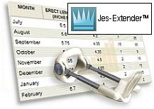 Jes-Extender Growth Table